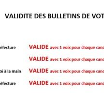 Elections Municipales 15 Mars 2020 - Quelques infos sur la validité des bulletins de vote